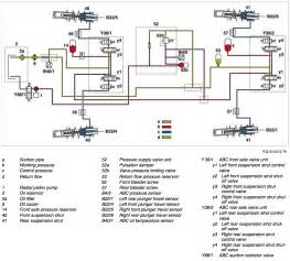 2003 mercedes sl500 abc fuse diagram