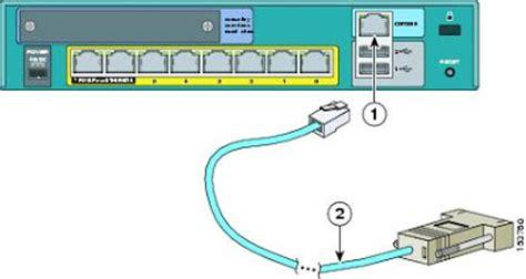 cisco 5505 console pc tech now reset cisco 5505 to factory default