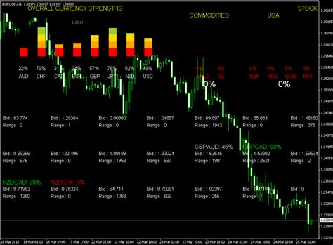 swing dashboard penny stock trade training option strategy for bear what