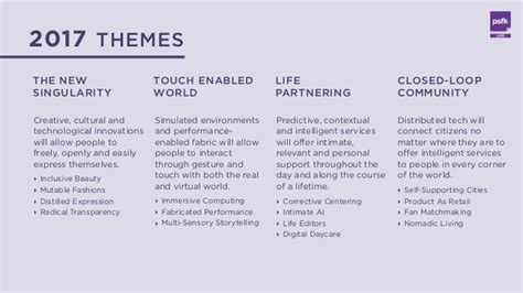 psfk 2017 forecast summary report 2017 themes creative cultural and
