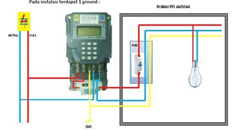 Penghemat Listrik Modern 5 cara memasang meteran listrik rumah dengan aman rumahlia
