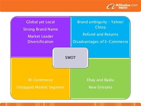 alibaba marketing strategy alibaba ppt