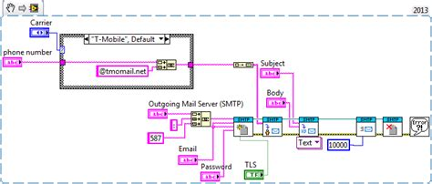 format date labview send text message using smtp api discussion forums