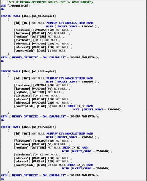 sql server memory optimized table indexes in sql server memory optimized tables