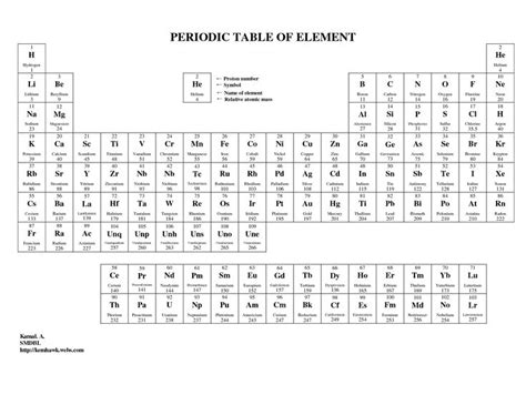 printable periodic table for classroom free printable periodic table of elements loving