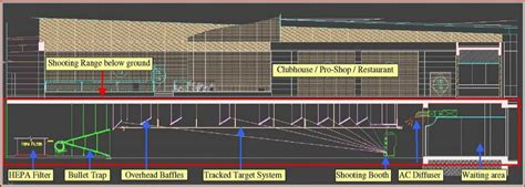 indoor shooting range design