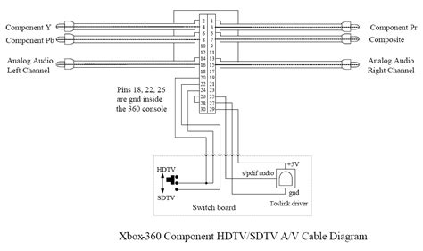 dvi to component cable diagram