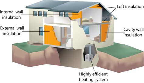 Insulating Basement Walls For Increased Energy Efficiency Wall Insulation Services 4 Weather Insulation Roofing
