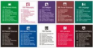 Library Shelf Labels Printable » Home Design