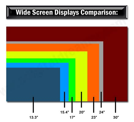 how to show dimensions buying a display for graphic design work