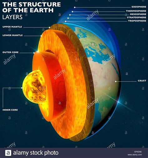 diagram of the earth s layers structure of the earth earth s section layers earth