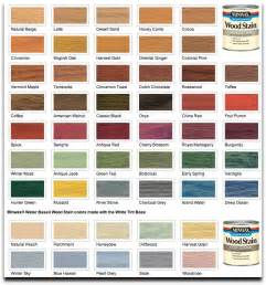 minwax stain color chart minwax polyshades color chart pictures to pin on