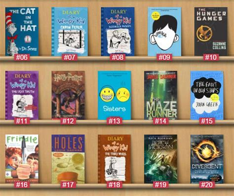 most popular picture books most popular books for reading rewards