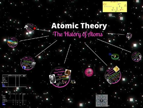 atom development themes best 25 atomic theory ideas on pinterest structure of