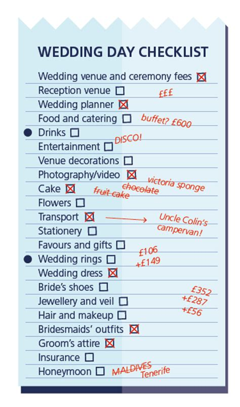 Wedding Day Checklist Uk by O The Price Of Tying The Knot Aviva