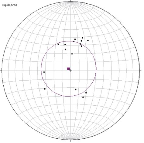 printable equal area stereonet early extension in the yilgarn craton evidence from leonora