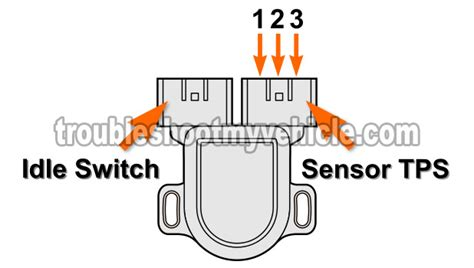 service manual how to check the tps on a 1992 chevrolet suburban 1500 how to check the tps service manual how to check the tps on a 2002 acura mdx part 2 how to test the tp sensor