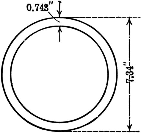 cross sectional area of pipe cross section of pipe clipart etc
