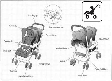 graco stroller parts diagram stroller parts replacement parts to keep your stroller