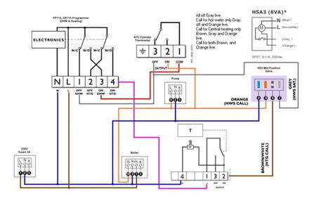 siemens 3 port valve wiring diagram starter wiring diagram