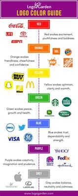 color emotion chart color emotions in logo design logogarden