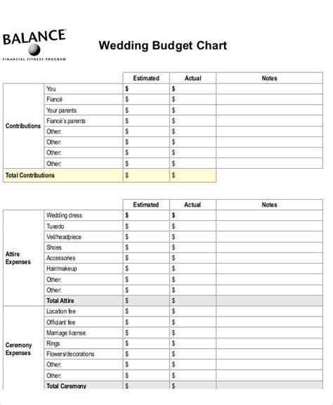 Wedding Budget Chart by Wedding Chart 8 Exles In Powerpoint Pdf