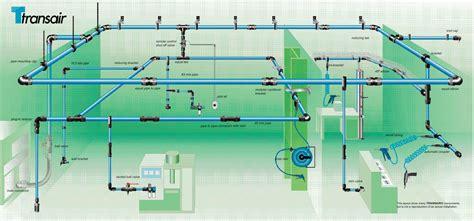 compressed air layout of workshop 100 compressed air pipe for compressed compressed