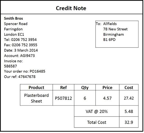 Invoice Format Credit Note Invoices And Credit Knowledge Grab