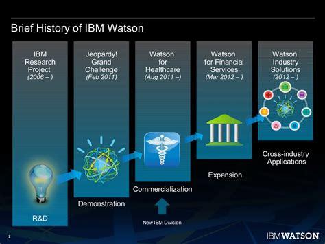 And Watson brief history of ibm watson