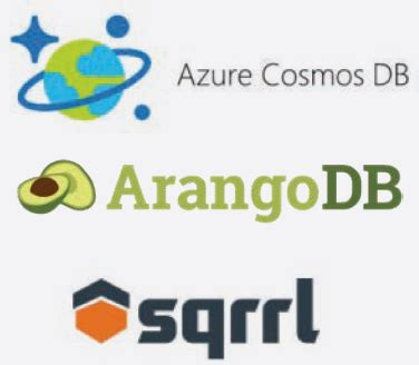 microsoft azure cosmos db revealed a multi modal database designed for the cloud books a look at the graph database landscape