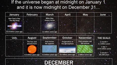 Calendario Cosmico Episodio 2 I El Calendario C 243 Smico Breve Homenaje A