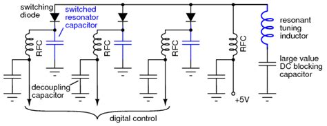 band switching diode wiki lessons in electric circuits volume iii semiconductors chapter 3