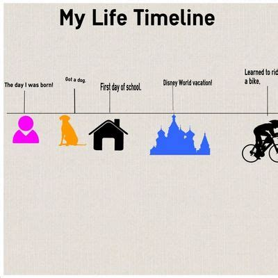 biography timeline ideas my life a creative timeline activity for kids