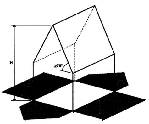 sächsische bauordnung carport die ber 252 cksichtigung der dachneigung bei der ermittlung