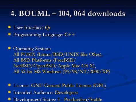 qt programming language uml case tools