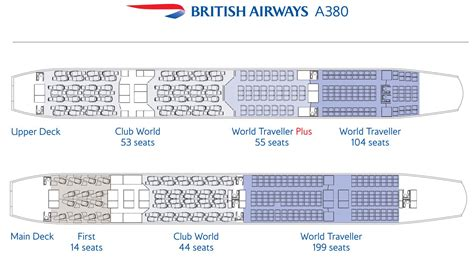 Boeing 787 Floor Plan by Ba Reveals Airbus A380 Boeing 787 Dreamliner Seatmaps