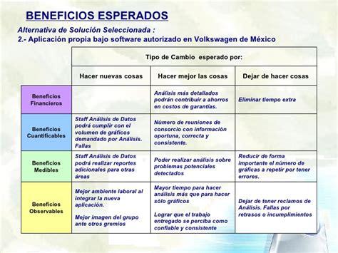business case ejemplo business case 280909bd