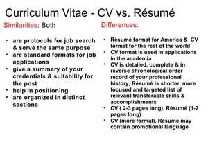 curriculum vitae vs resume curriculum vitae