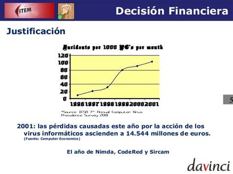 survey of economics survey of economics 7th edition tucker answer key