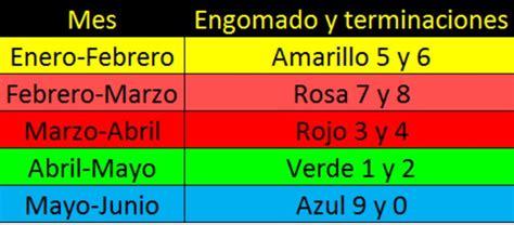 verificacin vehicular 2016 multa estado de mxico pago multa verificacion vehicular queretaro comprobante de