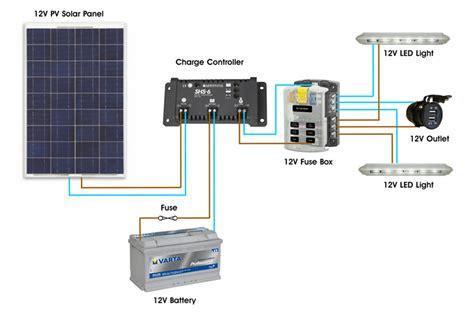 solar panel installation wiring solar get free image