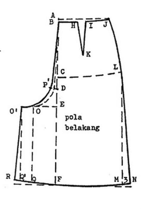 arisanti pola dasar kulot