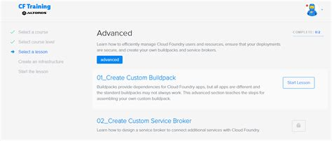 cloud foundry for developers deploy manage and orchestrate cloud applications with ease books altoros delivers a cloud foundry platform cloud