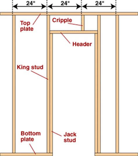 how to frame a door opening framing dividing a room lowe s canada