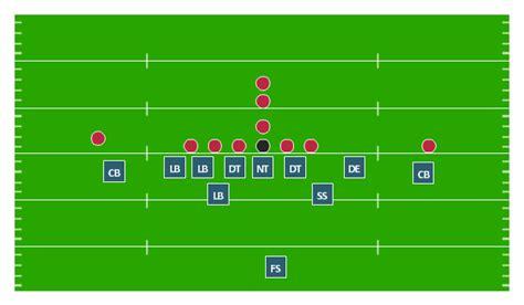 football lineup diagram american football diagram cornerback cb