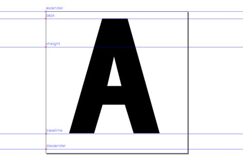 inkscape glyph tutorial check out the cutting edge inkscape features coming soon