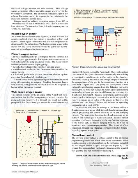 15122 bosch o2 sensor wiring diagram bosch universal o2
