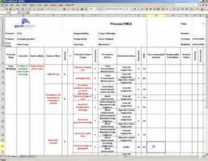 Pfmea Template by Fmea Exles Fmea Templates Excel Pfmea