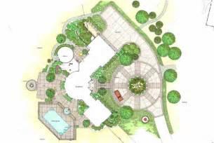 Landscape Ideas Plans Design Services Niwa Design Studio Ltd