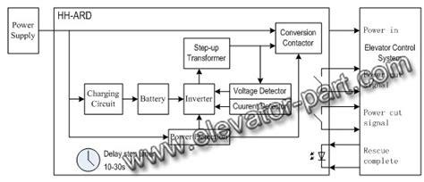 elevator circuit diagram pdf 28 wiring diagram images